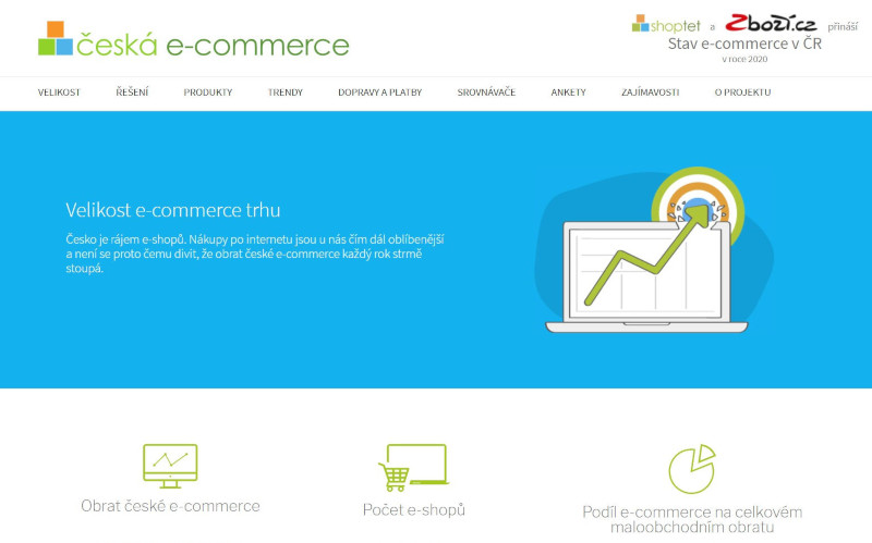 Česká e-commerce