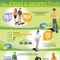 Kdo vlastní české e-shopy?
