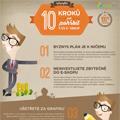 10 krokov, ako pochovať váš e-shop
