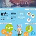 Stav e-commerce v ČR v roce 2015