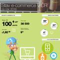 Stav e-commerce v ČR v roce 2016
