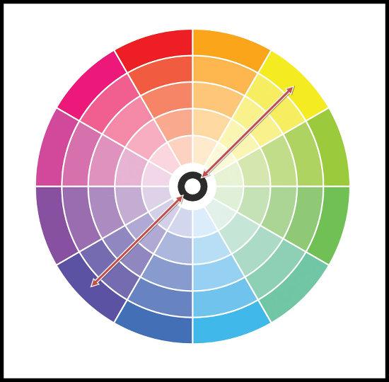 Kontrastné farby (komplementárne) - kombinácie farieb