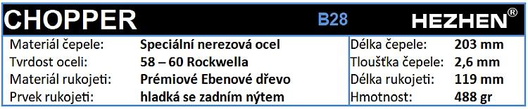 tabnov
