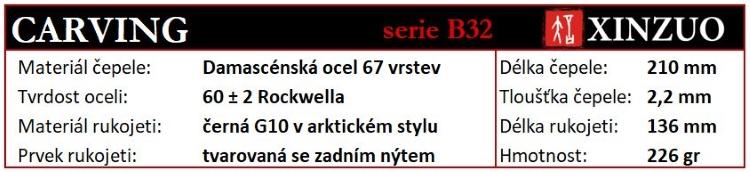 tabnov1