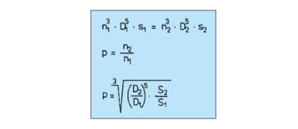 rovnice-motoru