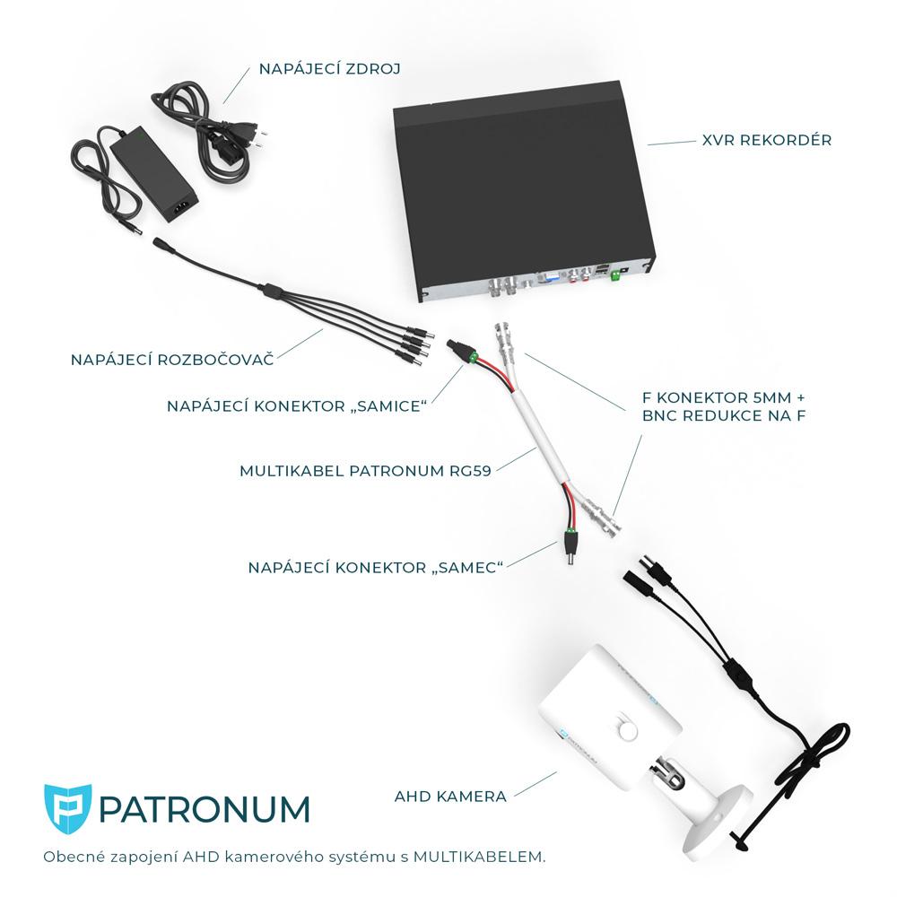 Schéma zapojení AHD kamerového systému