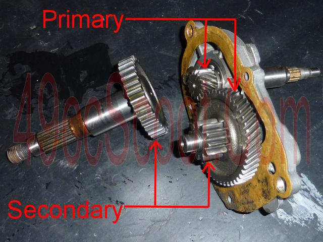optim-primaryandsecondary