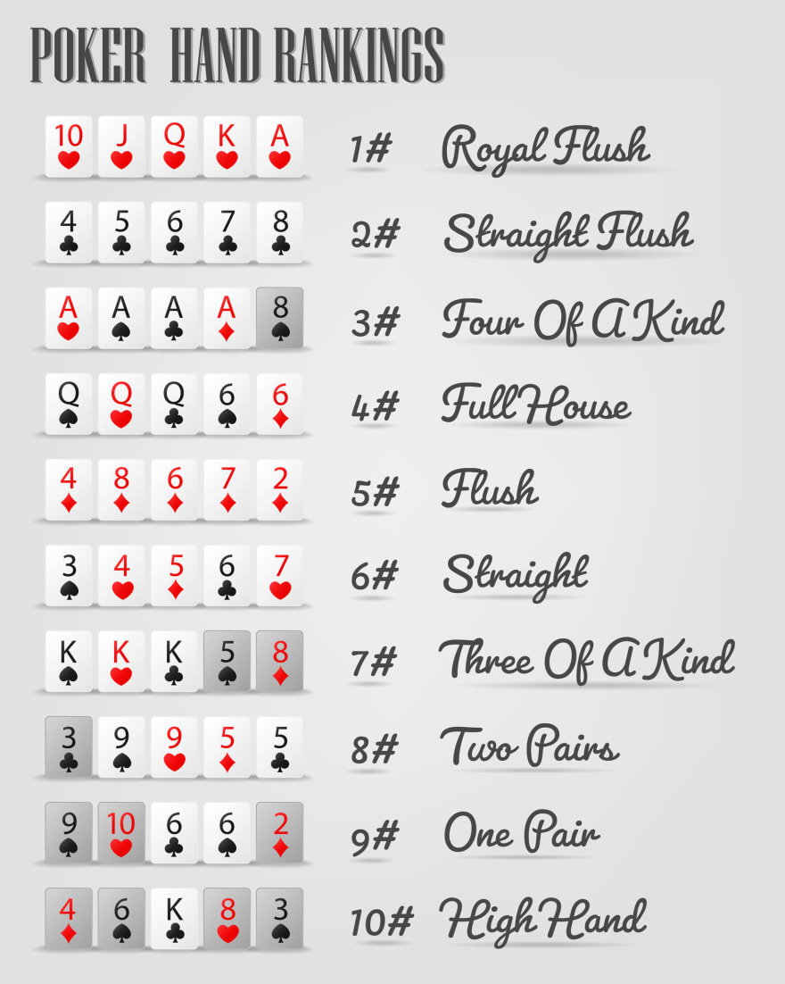 Hodnoty poker karet na ruce