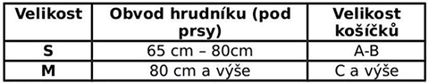 tabulka-prsa-final_1