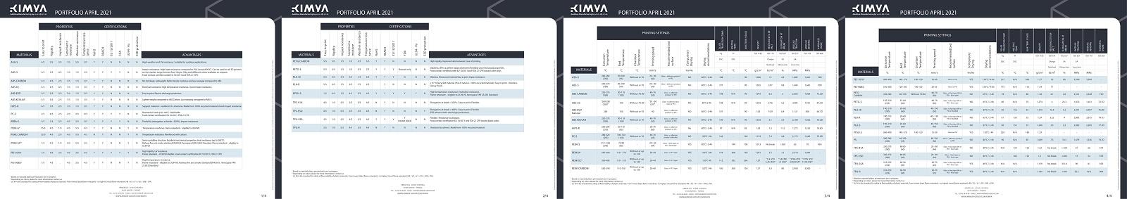 Kimya-Materials-portfolio-2021-Q2