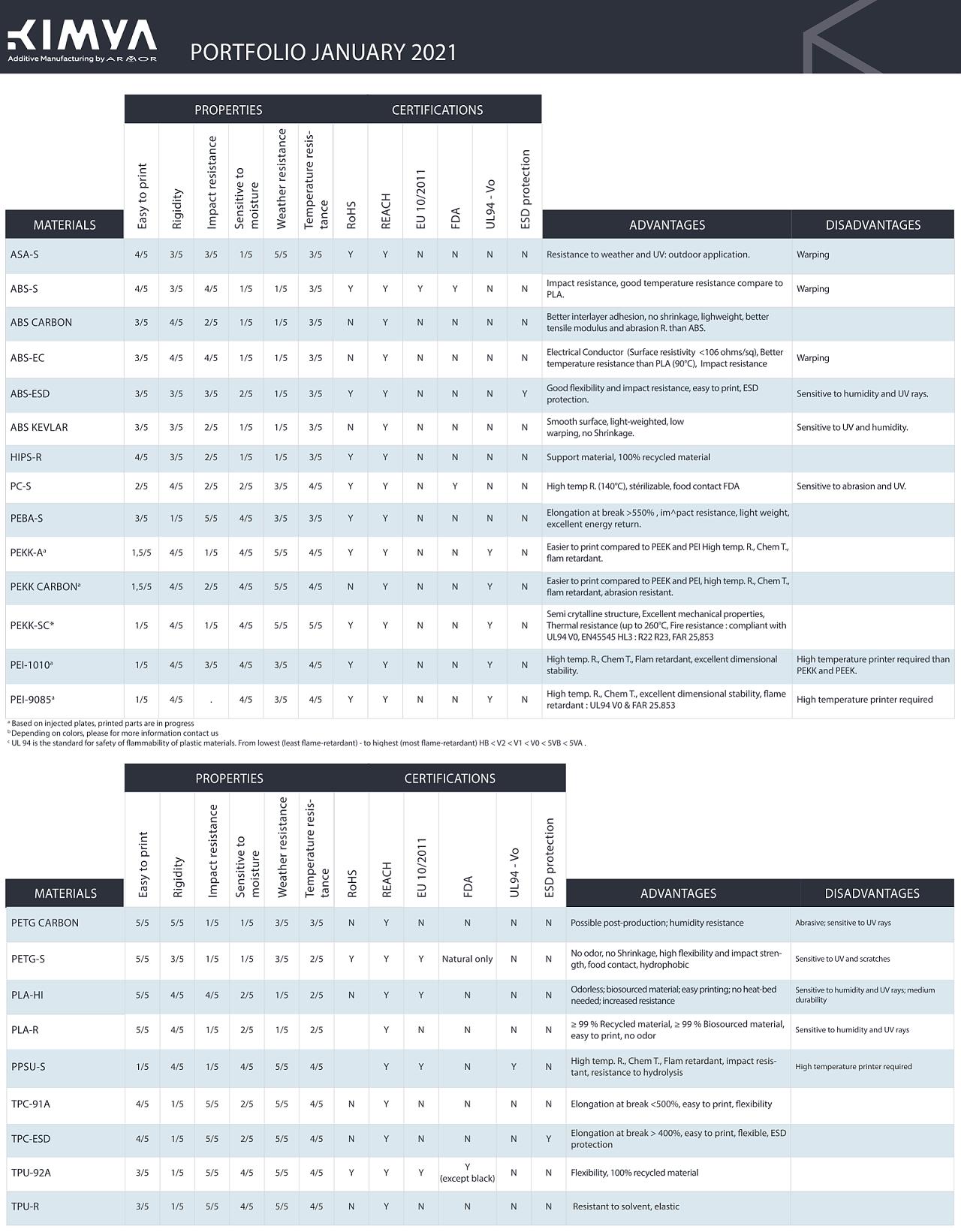 Kimya_Materials_porfolio_2021-01a