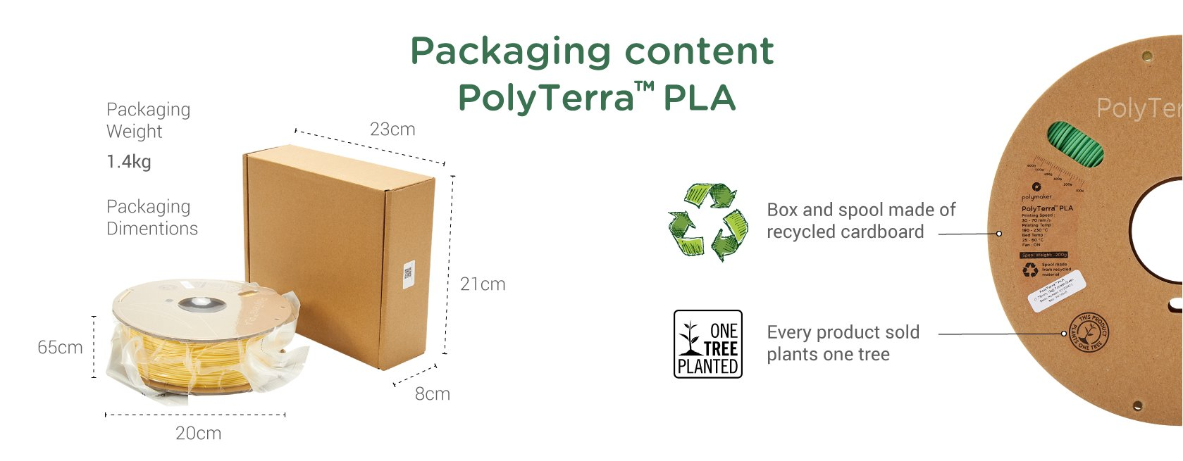 Polymaker-PolyTerra-Packaging-Content