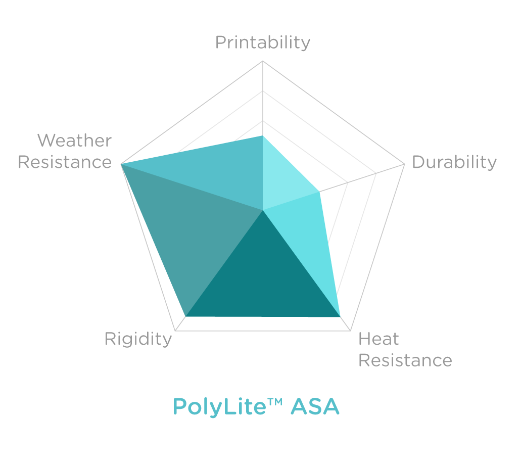 Charts_POLYLITE ASA-07