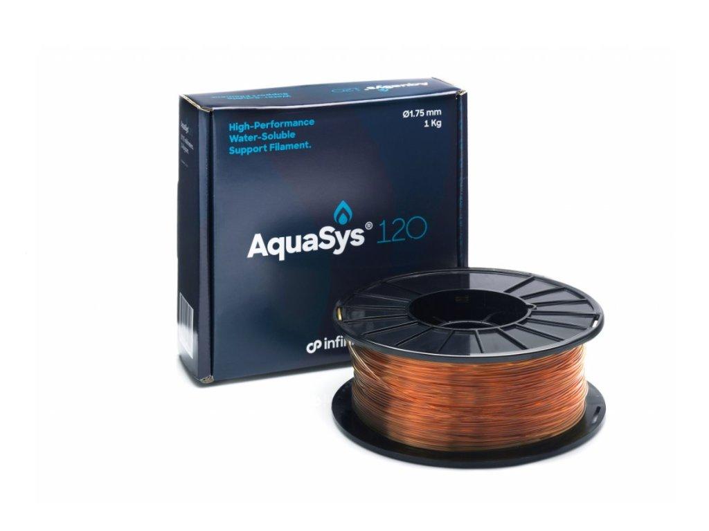 AquaSys4