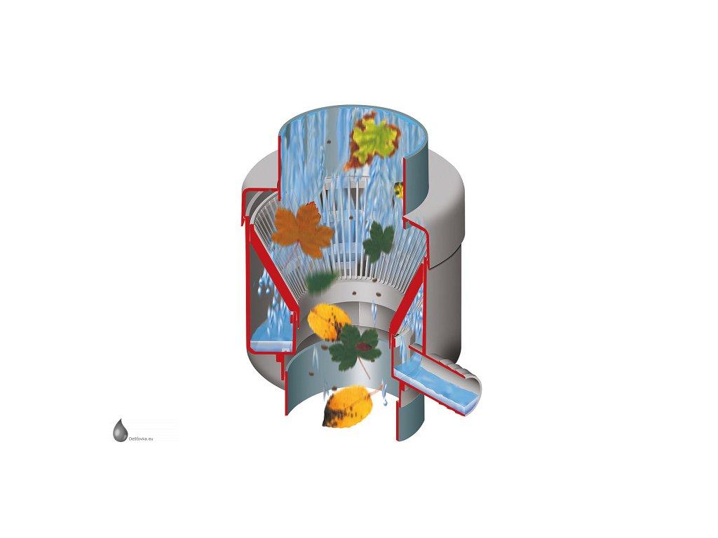 01 sberac destove vody s filtrem automat DeLuxe
