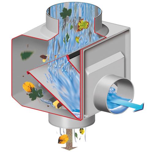 GRAF Sběrač dešťové vody se samočistícím filtrem