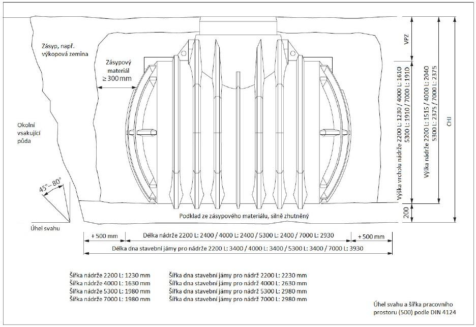 Gera Sada výrobků - nádrž na vodu Atlantis 7000l