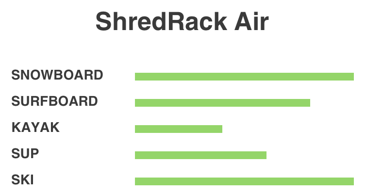 ShredRack Air