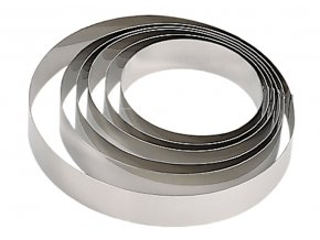 Forma kruhová