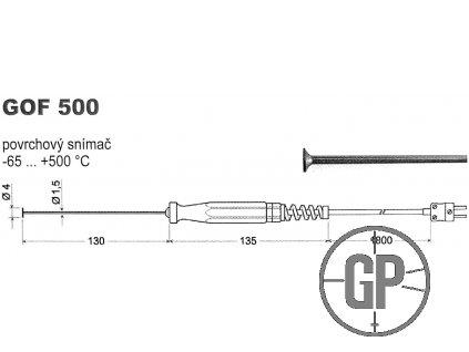 GOF 500