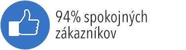 94% spokojných zákazníkov