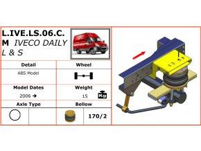 Vzduchové pérování na Iveco Daily L a S 2006-
