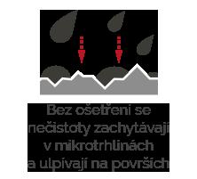 gnp_princip 1