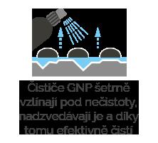 gnp_princip_sprej 2