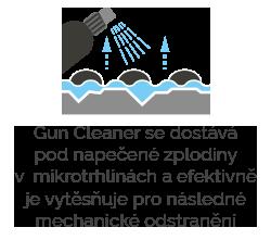 nanoprotech gun cleaner-princip_3