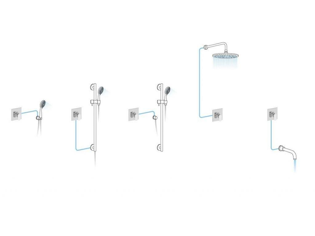 SAPHO - GINKO podomítková sprchová baterie, 1 výstup, chrom (1101-41)