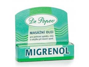 migrenol