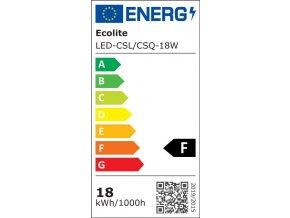 Bílý přisazený LED panel hranatý 220 x 220mm 18W