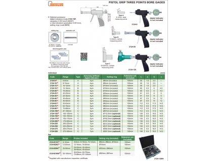 pistol-protridotekovy-dutinomer-s-uchylkomerem-insize-2124-125