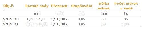 Válečkové-měrky-po-0,05-mm-tab.