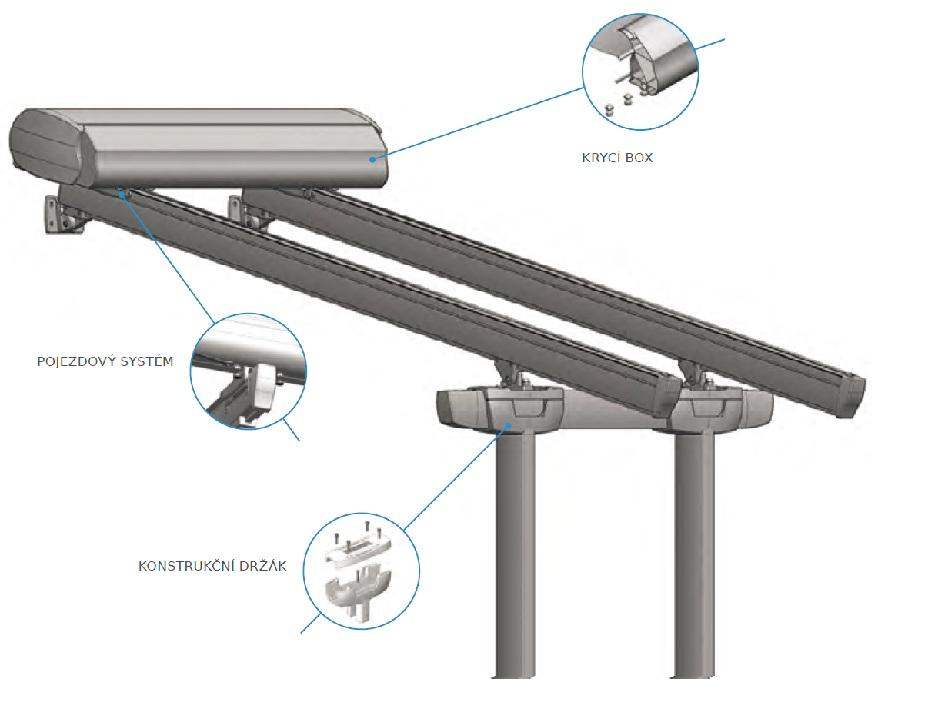 eos-konstrukce