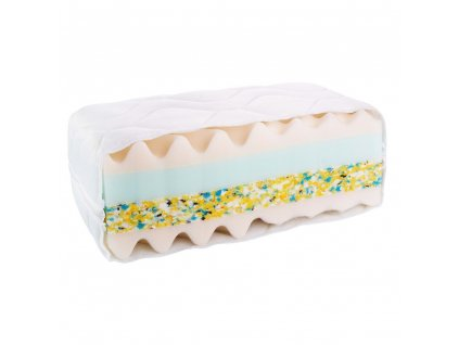 NELLA DUO - matrace-sendvičová/dvoutuhostní 7zónová : 200x90cm