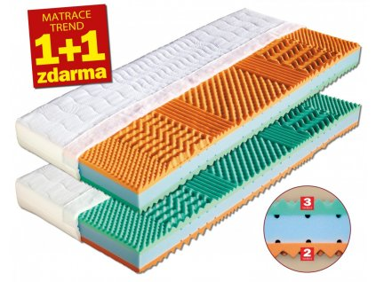 Malaga-matrace 1+1+ zdarma