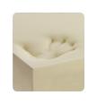 Magniflex - Paměťové pěny