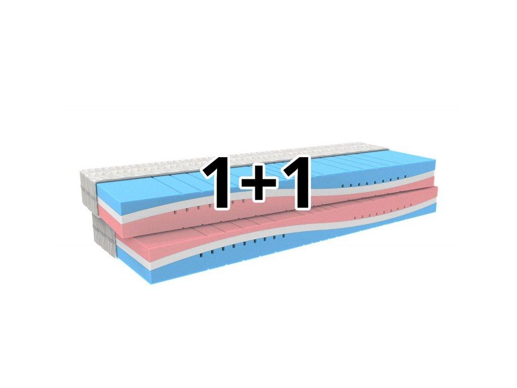 matrace VARIANT  EASY CLEAN 1+1 polštář ZDARMA
