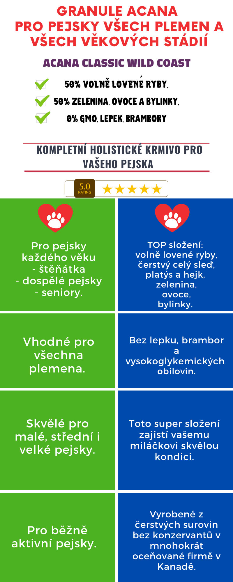 Red and Violet Fiction vs Non-Fiction Long Infographic-2(1)