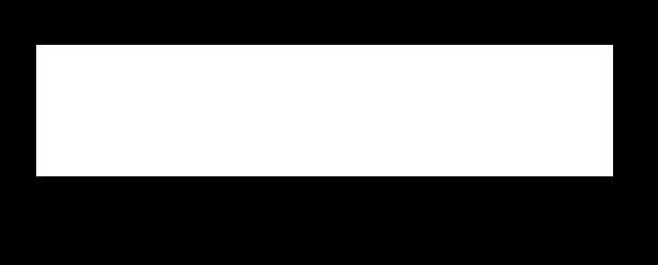 Atelier Paletky e-shop