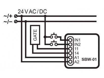 SBW 01 Web