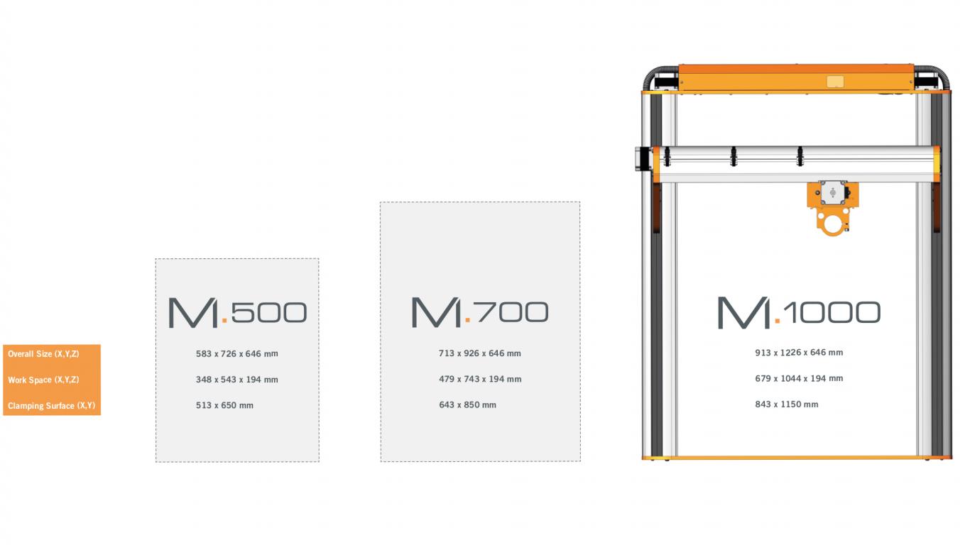 m-series-sizes-0f72b0d0