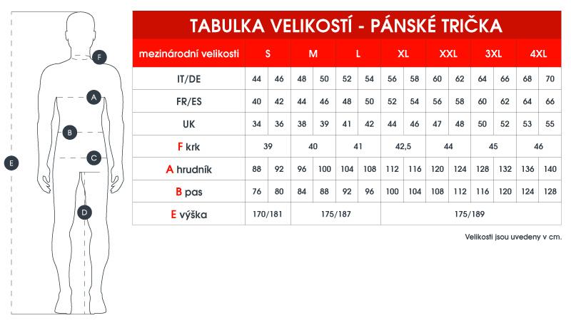 tabulka_mensi