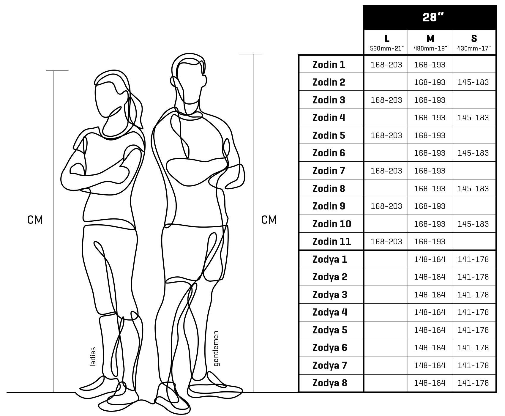 sizes_cross_table