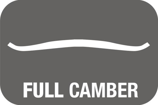 fullcamber