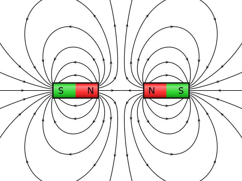 Ako funguje magnet?