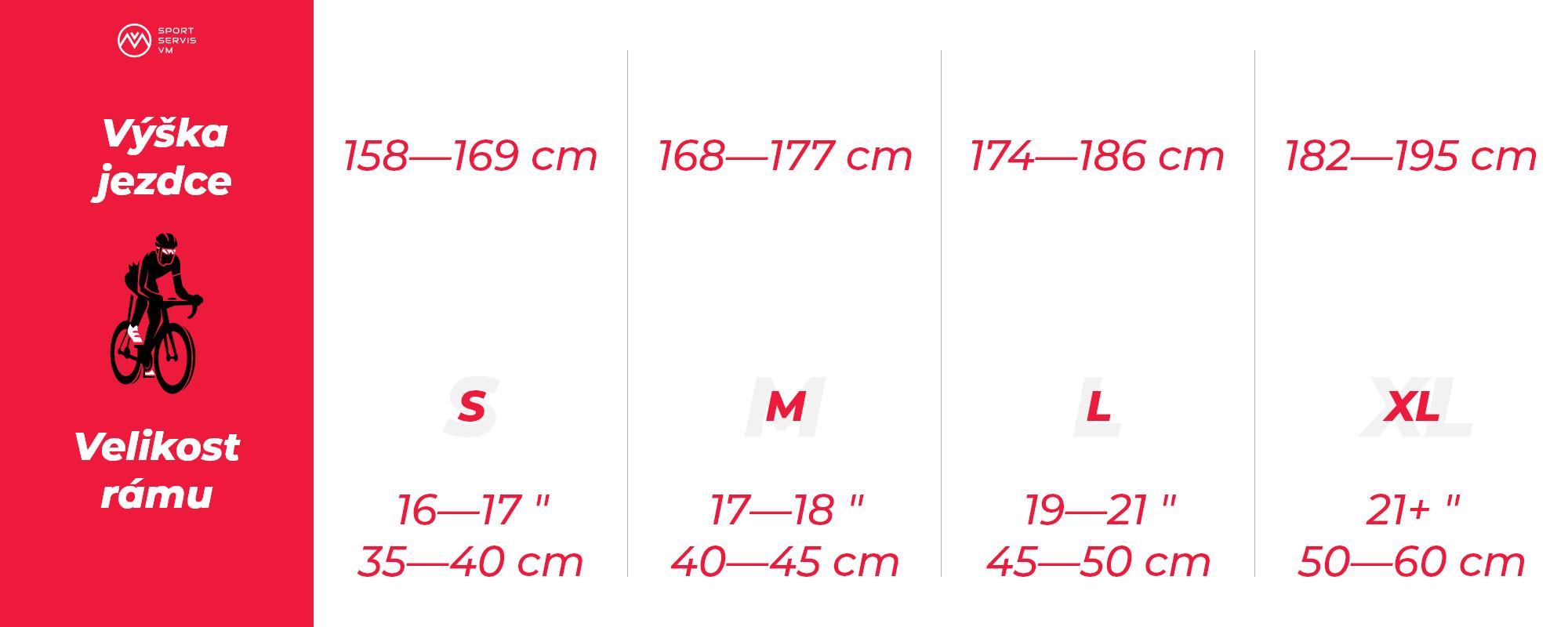 sizes-var02