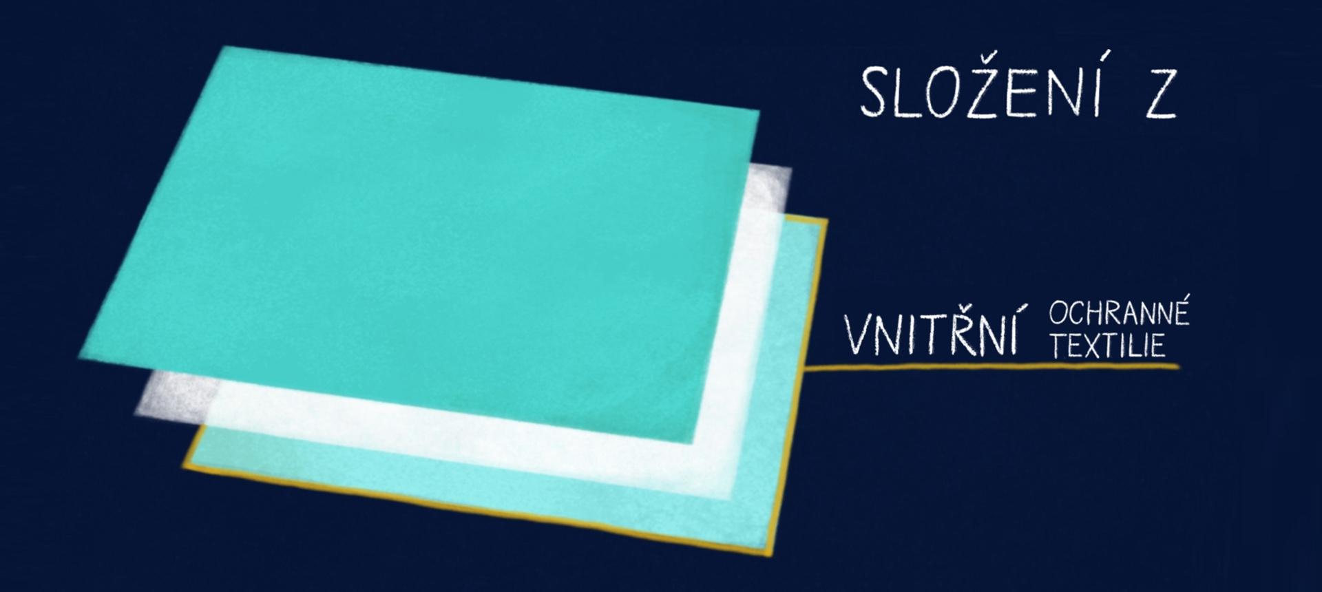Složení z vnitřní ochranné textilie SPURTEX