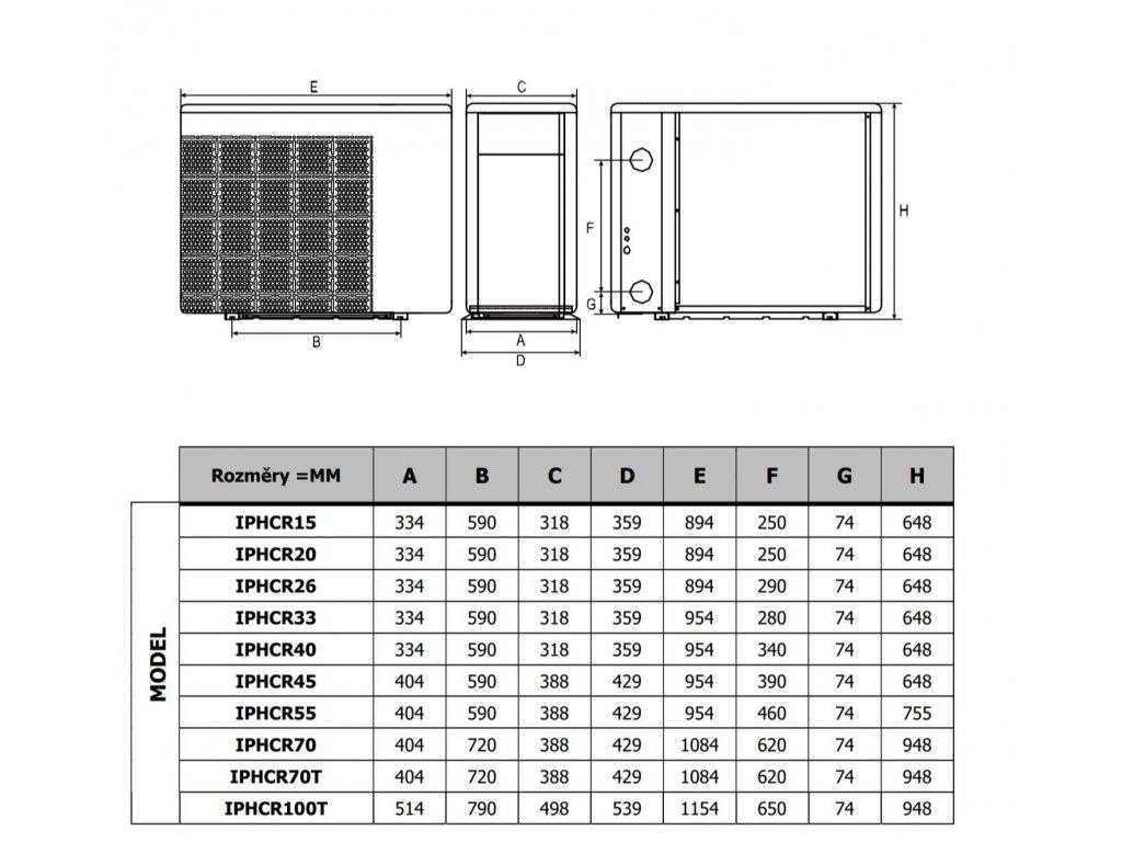 FAIRLAND Rapid Inverter RIC33  Full inverterové tepelné čerpadlo